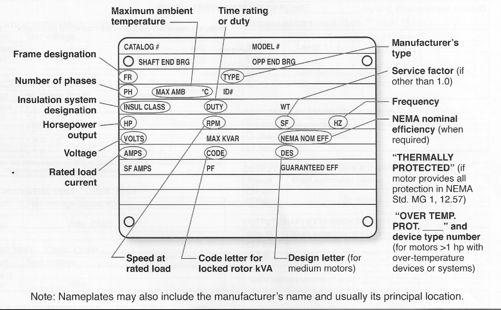 Knowing how to read the information on a motor nameplate will allow you to identify performance characteristics and applications of a motor, ...